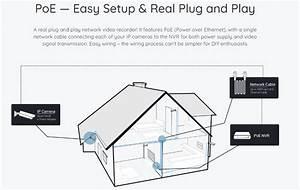 Ip Camera Wiring Diagram Pdf