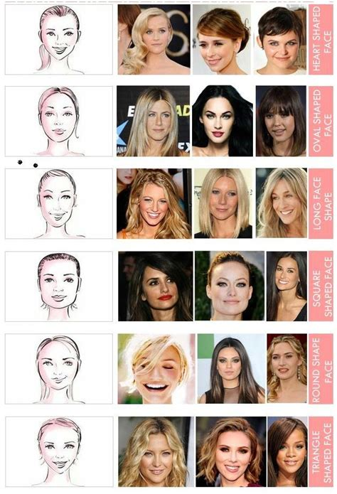 hairstyles to fit your face shapes for perfect haircut