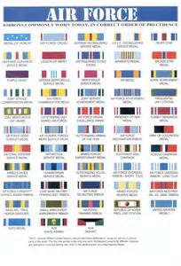 us air force medals and ribbons chart pictures to pin on