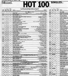 Billboard Hot 100 Chart