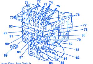 1986 Caprice Fuse Box by Chevrolet Silverado 305 1986 Fuse Box Block Circuit