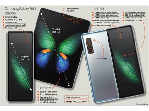 Mwc 2019, Samsung Galaxy Fold