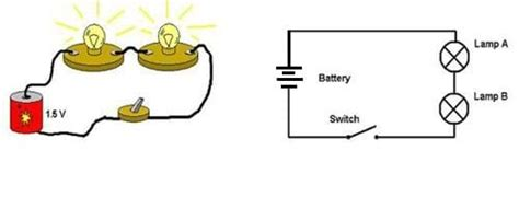 Bulbs Batteries Row Activity
