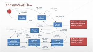 Software Flow Diagram For Powerpoint