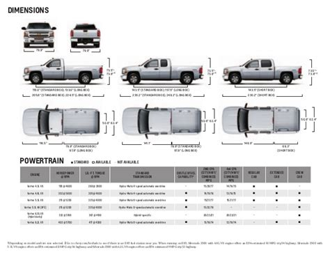 Silverado Bed Size by 2013 Chevrolet Silverado Brochure South Jersey Chevrolet