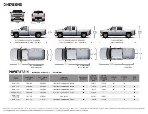 Silverado Bed Sizes by 2013 Chevrolet Silverado Brochure South Jersey Chevrolet