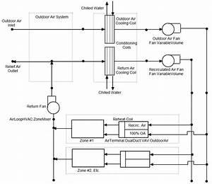Dual Air Conditioner System