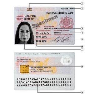 blog polisi single identity number  manfaatnya bagi negara
