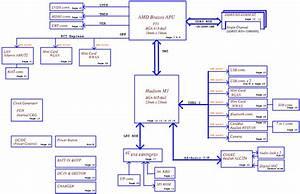 Dell Inspiron M102z  1122  Schematic  Plm00 La
