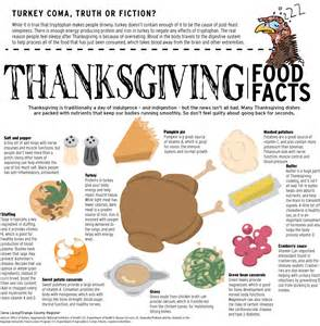 thanksgiving food facts thanksgiving