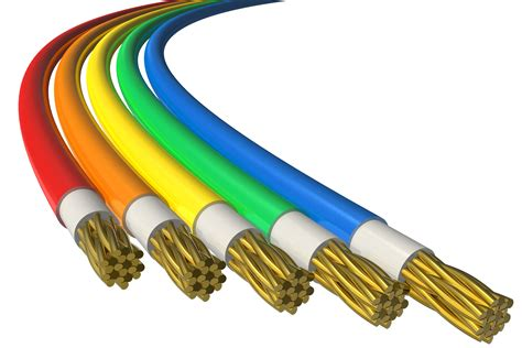 Wire And Cable Types!