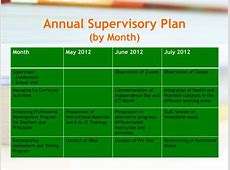 PPT Instructional Supervisory Plan PowerPoint