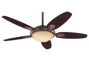 menards ceiling fans for your home improvement needs knowledgebase