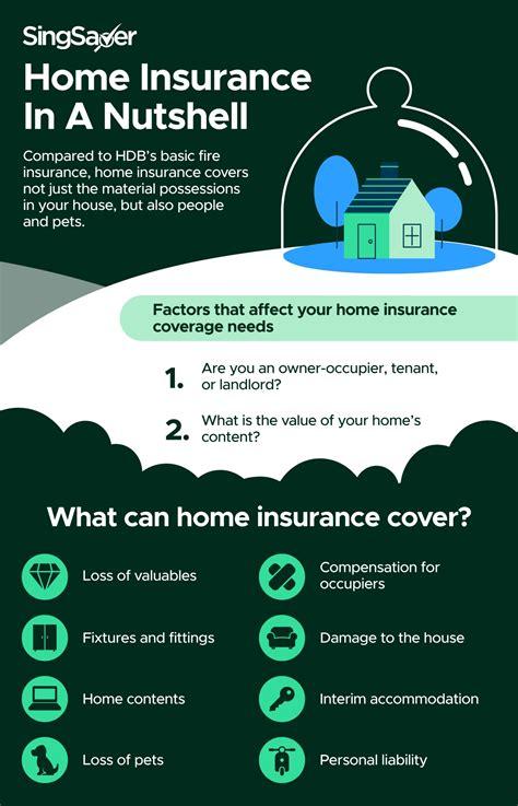 Aig enhanced public housing contents insurance. Home Insurance in Singapore - 2020 Best Deals | SingSaver