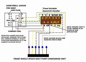 Luxaire Ga Furnace Wiring Diagram