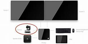 Logitech Group Conferencecam With Extended Mics For Zoom