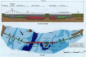 The Severn Barrage Layout  Courtesy Of Severn Tidal Power