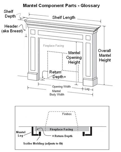 Wood Fireplace Mantels | Arch | Hanford | Americana Collection