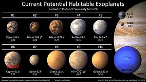 Far-Off Planets Studied by Using New Method | Anne's ...