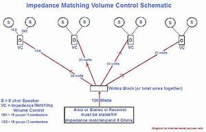 Impedance Matching Volume Control