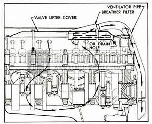 1969 corvette heater vacuum diagram 1979 corvette heater With 1970 corvette heater vacuum diagram besides 1979 pontiac trans am