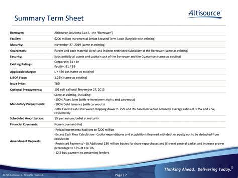 summary term sheet graphic