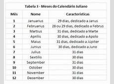 Calendários Romanos Antigos História e Astronomia