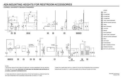 Ada Restroom Sign Mounting Height by Ada Bathroom Mounting Heights Ada Mounting Heights For