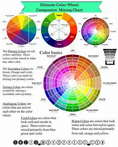 What is an with scheme analogous color wheel chart simple ...