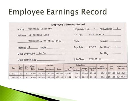 Employee Earnings Record Template by Payroll Register In Excel