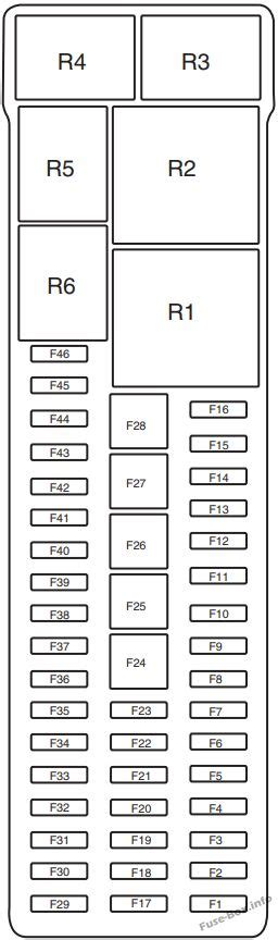 2012 Ford Fuse Box Diagram by Fuse Box Diagram Gt Ford Focus 2012 2014