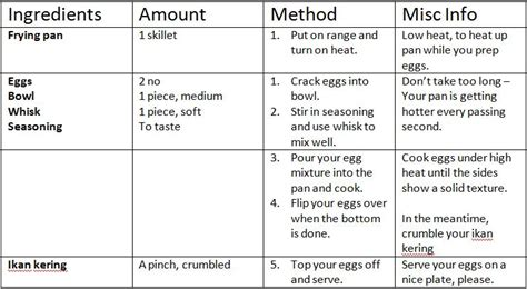 Food Costing Sheet Template Standardized Recipe Guide To Your Own Food Cooking