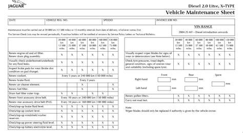 X Type Service Maintenance Sheets Petrol & Diesel Faq