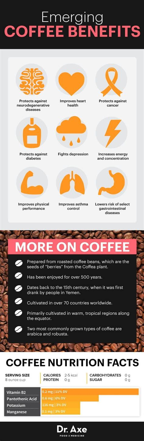 But the health benefits don't stop there.black coffee has many benefits for your skin, for example how to enjoy black coffee. Coffee And Your Health - | Coffee nutrition, Coffee nutrition facts, Coffee benefits