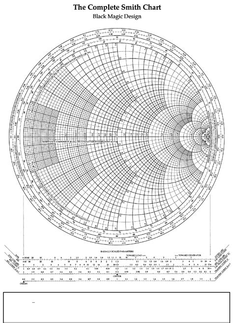 smith chart  word   formats