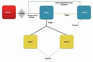 Hella Driving Lights Wiring Diagram