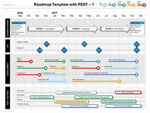 agile project template discount bundle ppt excel With free project roadmap template powerpoint