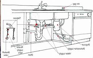 Bathroom Double Sink Plumbing Diagram