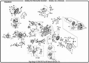 Homelite Ut80522g Pressure Washer Parts Diagram For Figure B