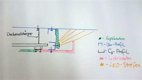 Indirekte Beleuchtung Selber Machen by Indirekte Beleuchtung Selber Bauen Interessante Abgeh 228 Ngte
