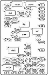 Interior Fuse Box Diagram  Chevrolet Trailblazer Ext  2002