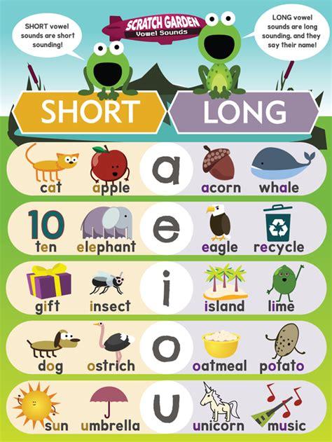 vowel sounds poster  images teaching short vowel
