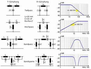 Bandpass Gehäuse Berechnen : passive elektrische filterschaltungen mit unterschiedlichen kopplungen ~ Themetempest.com Abrechnung