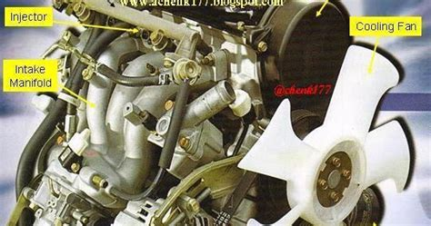 Mitsubishi T120ss Picture by I Otomotif Engine Mitsubishi Colt T120ss