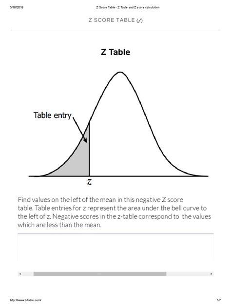 Z Score Table - Z Table and Z Score Calculation | Standard