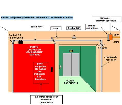 porte coupe feu reglementation 42 les portes co 44 au co 48 formation ssiap en