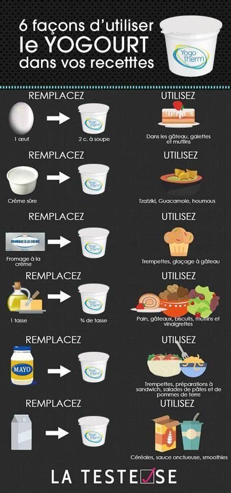 comment utiliser le curcuma dans la cuisine comment utiliser le yogourt dans vos recettes la testeuse