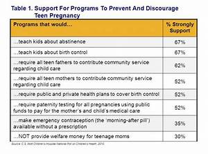 Strong public support for innovative programs to prevent ...