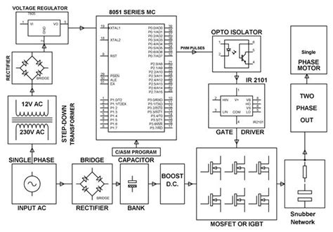 523 best electrical projects images on pinterest clock