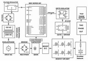 78  Images About Electrical Projects On Pinterest